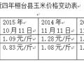 山东桓台玉米价格创四年来新低